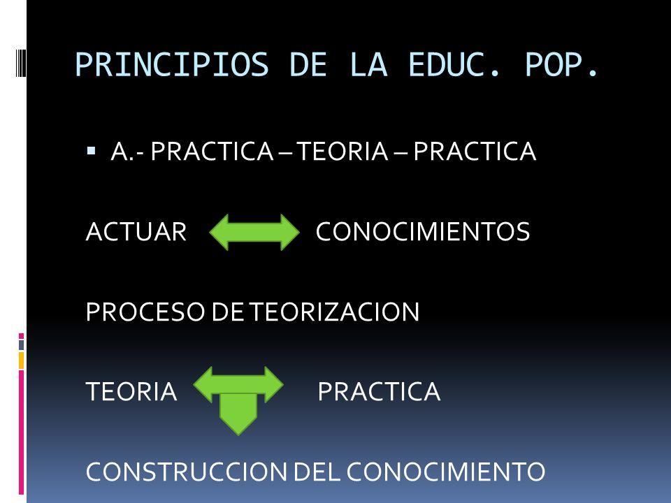 PRINCIPIOS DE LA EDUC. POP.