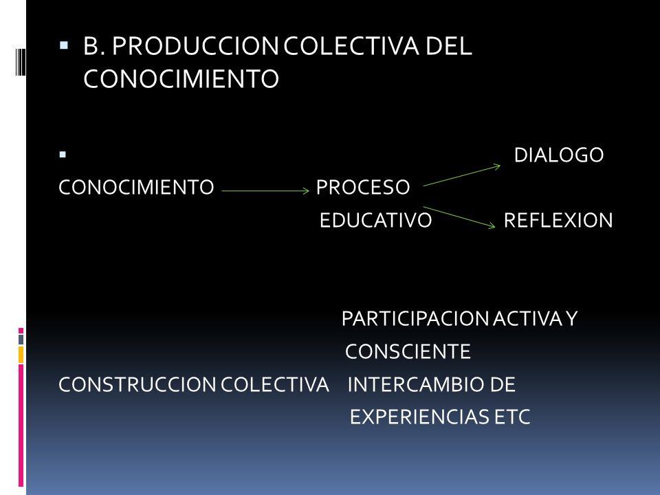 B. PRODUCCION COLECTIVA DEL CONOCIMIENTO