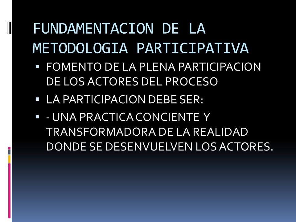 FUNDAMENTACION DE LA METODOLOGIA PARTICIPATIVA