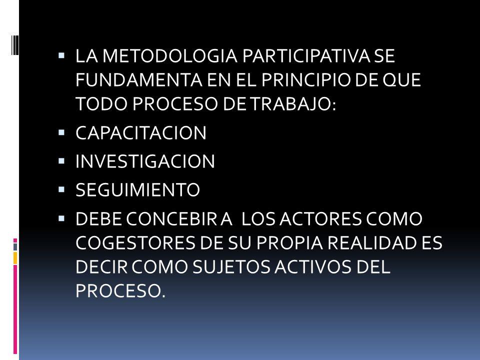 LA METODOLOGIA PARTICIPATIVA SE FUNDAMENTA EN EL PRINCIPIO DE QUE TODO PROCESO DE TRABAJO: