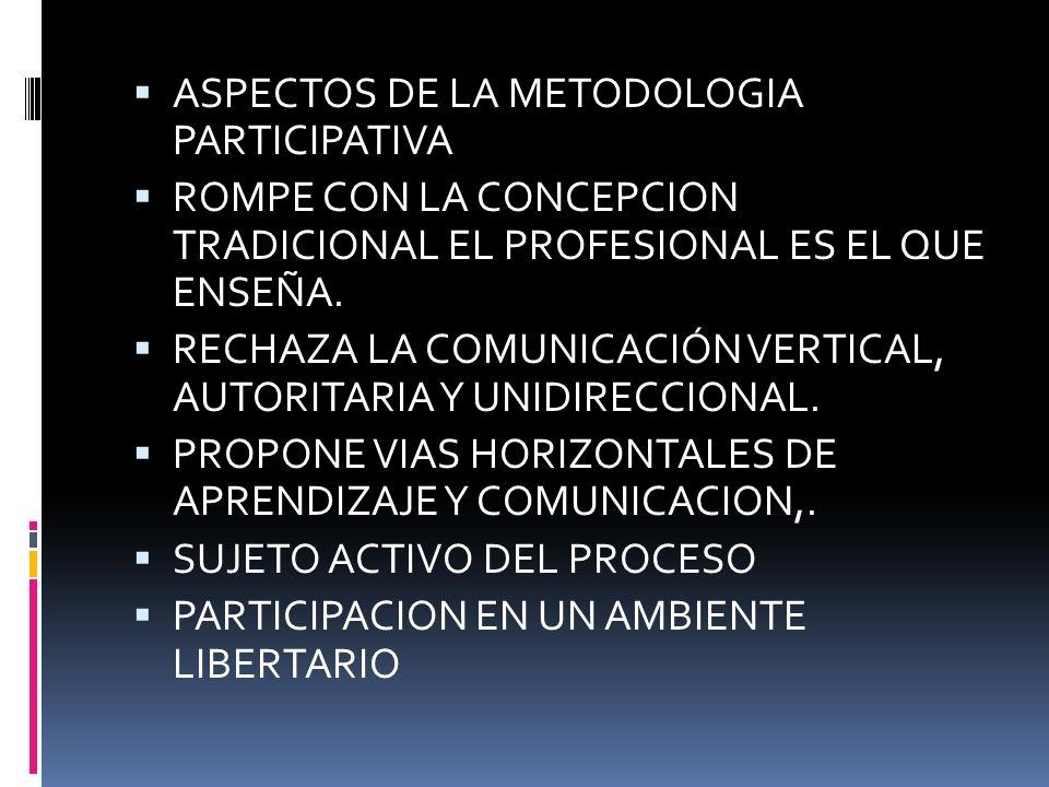 ASPECTOS DE LA METODOLOGIA PARTICIPATIVA