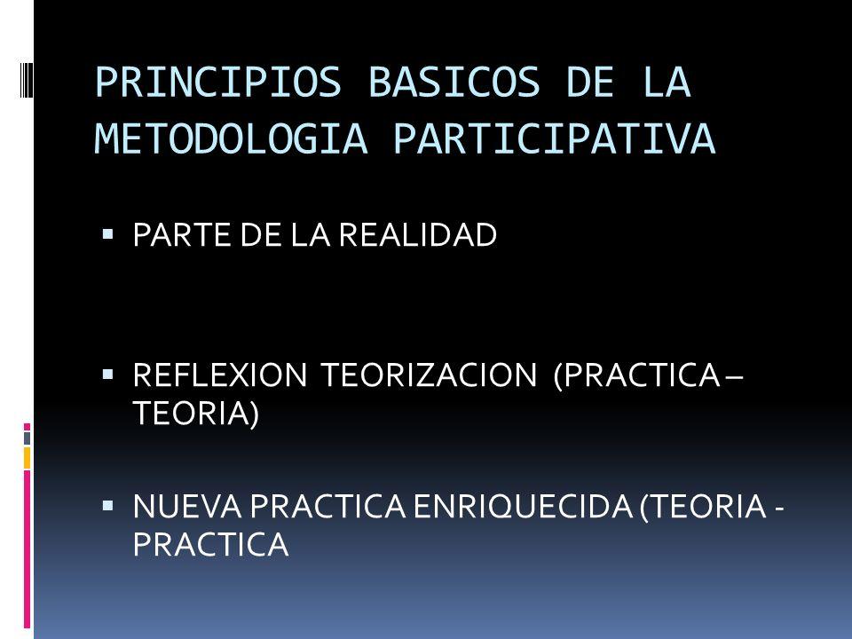 PRINCIPIOS BASICOS DE LA METODOLOGIA PARTICIPATIVA