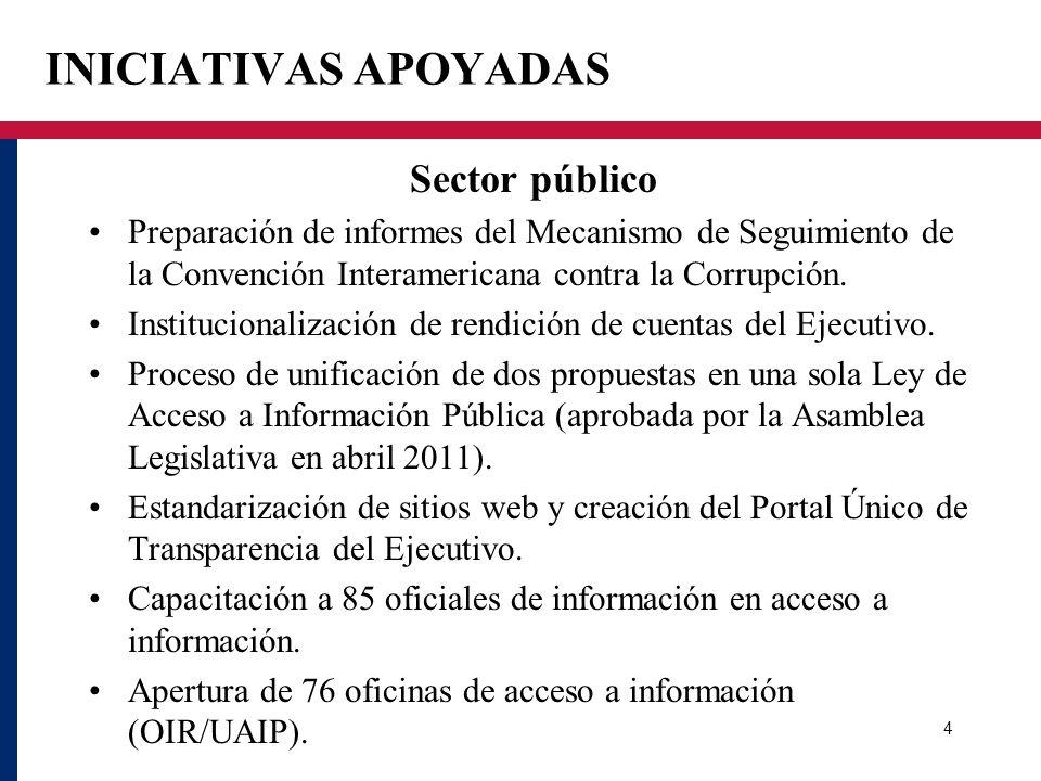 INICIATIVAS APOYADAS Sector público