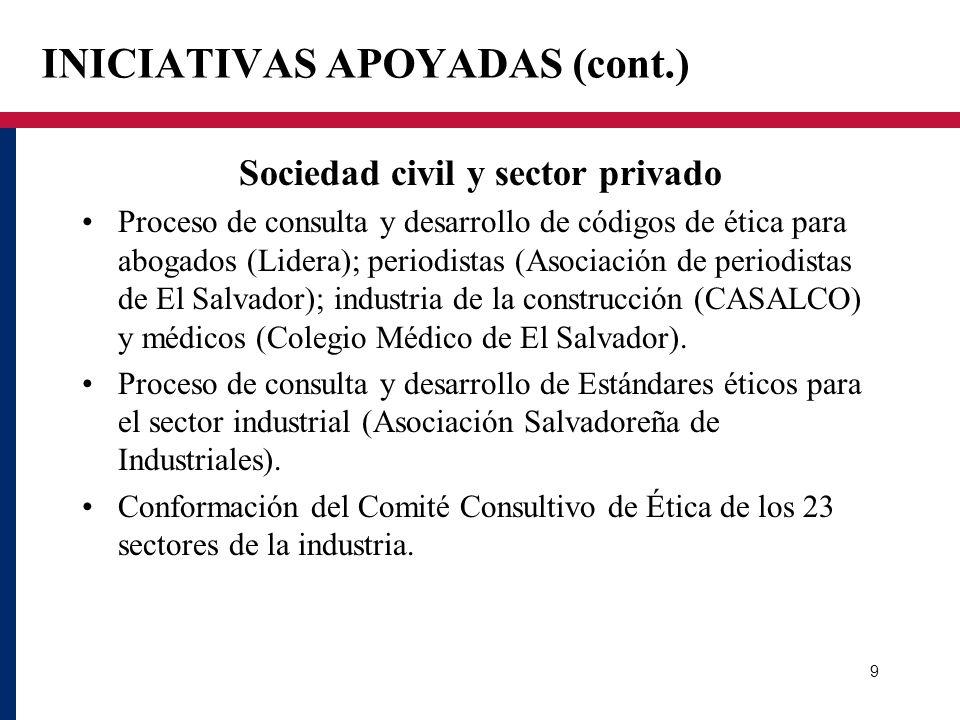 INICIATIVAS APOYADAS (cont.)
