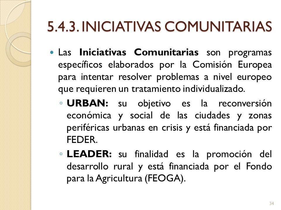 5.4.3. INICIATIVAS COMUNITARIAS
