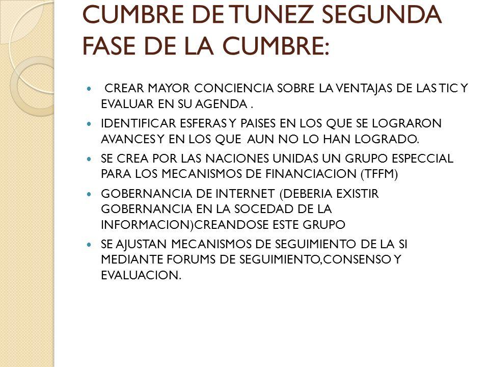 CUMBRE DE TUNEZ SEGUNDA FASE DE LA CUMBRE: