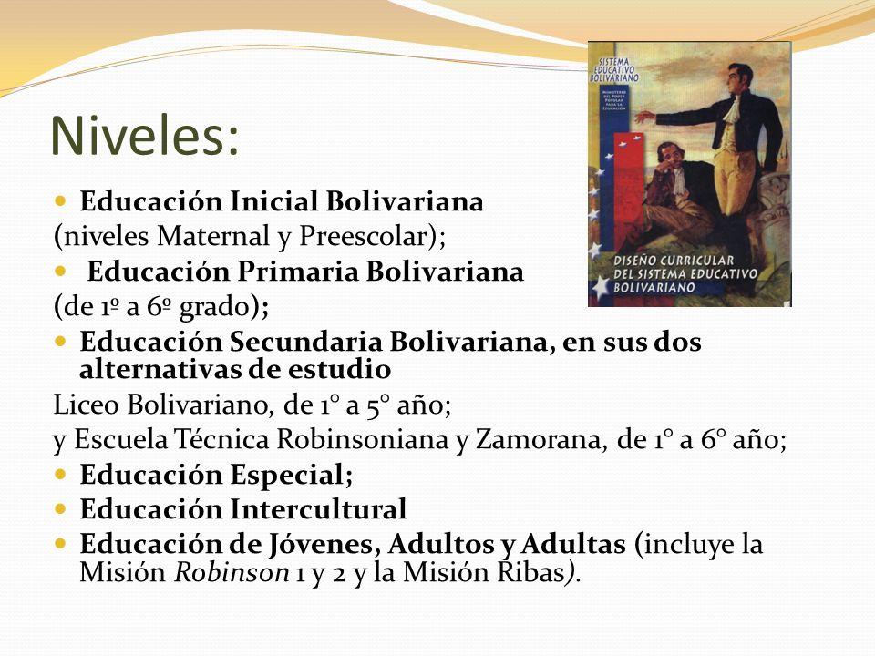 Niveles: Educación Inicial Bolivariana