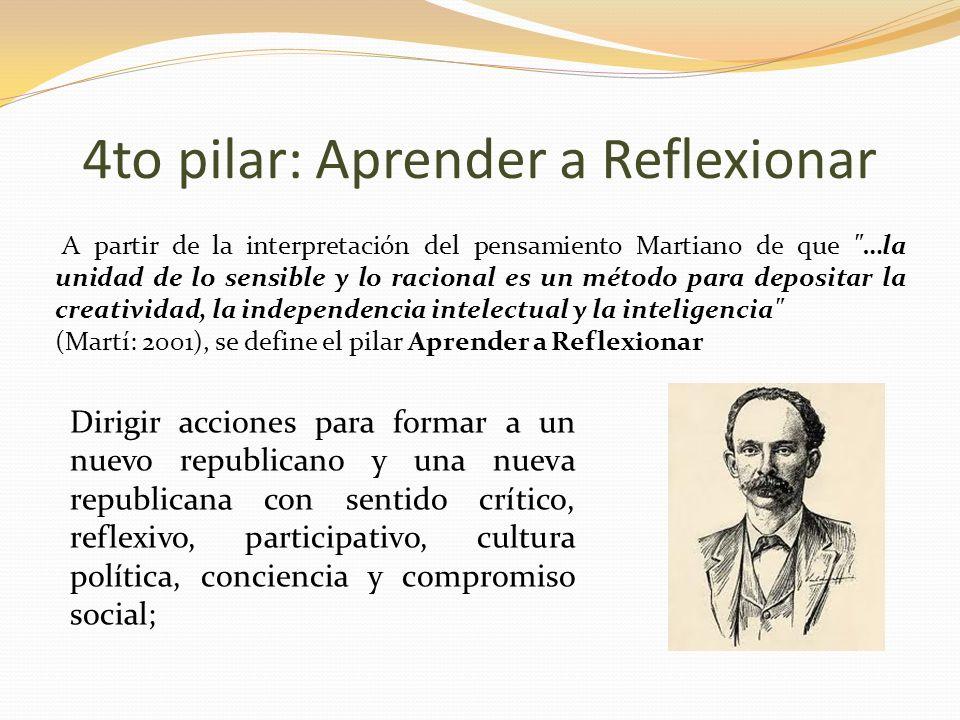 4to pilar: Aprender a Reflexionar
