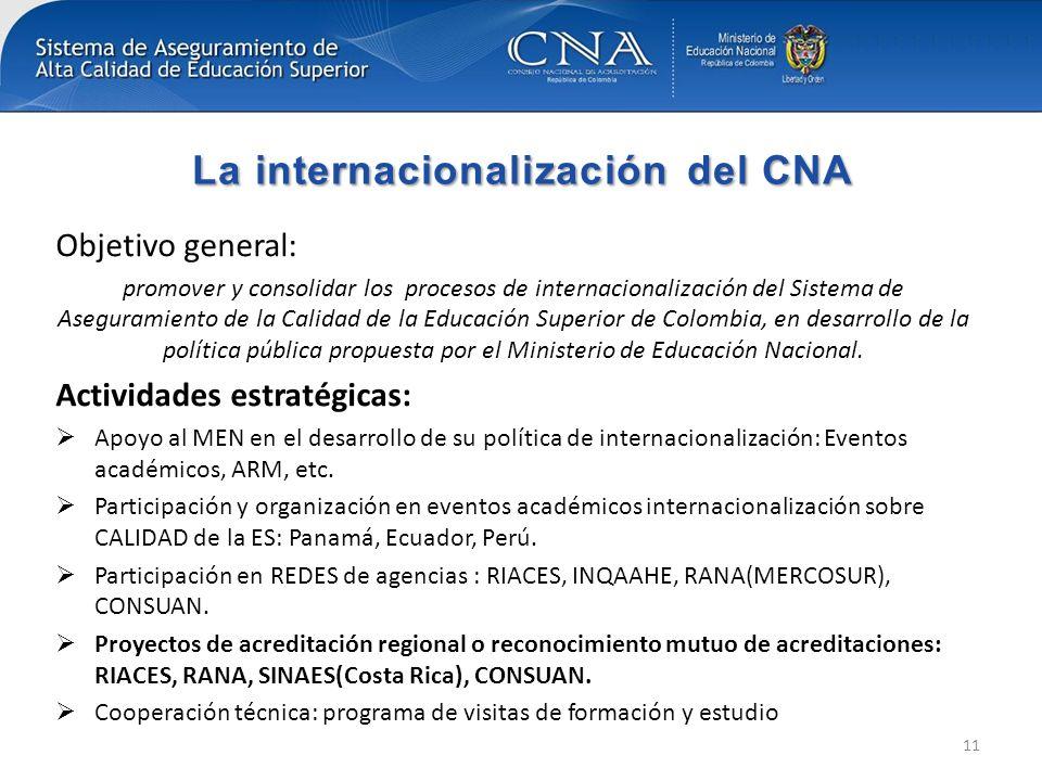 La internacionalización del CNA