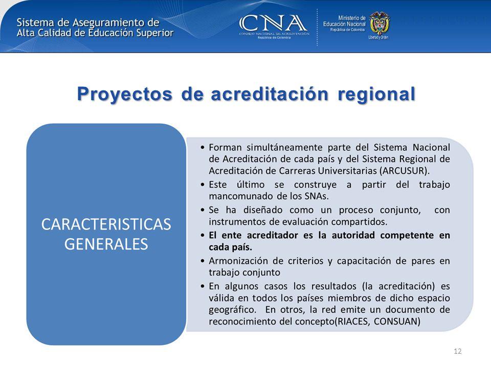 Proyectos de acreditación regional