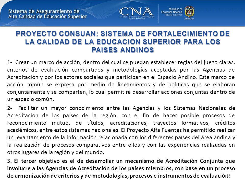 PROYECTO CONSUAN: SISTEMA DE FORTALECIMIENTO DE LA CALIDAD DE LA EDUCACION SUPERIOR PARA LOS PAISES ANDINOS