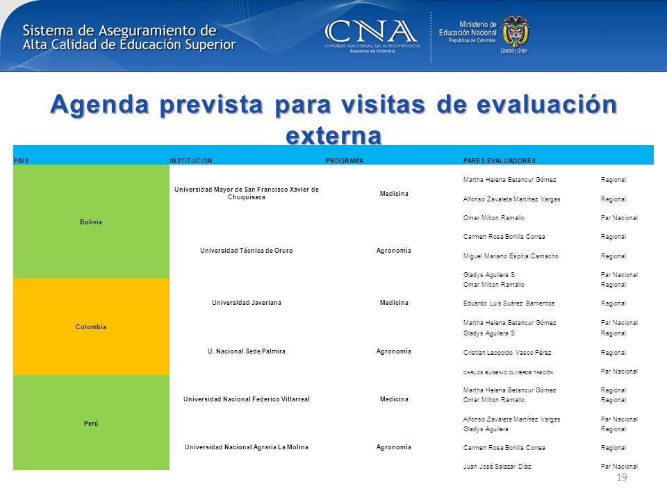 Agenda prevista para visitas de evaluación externa