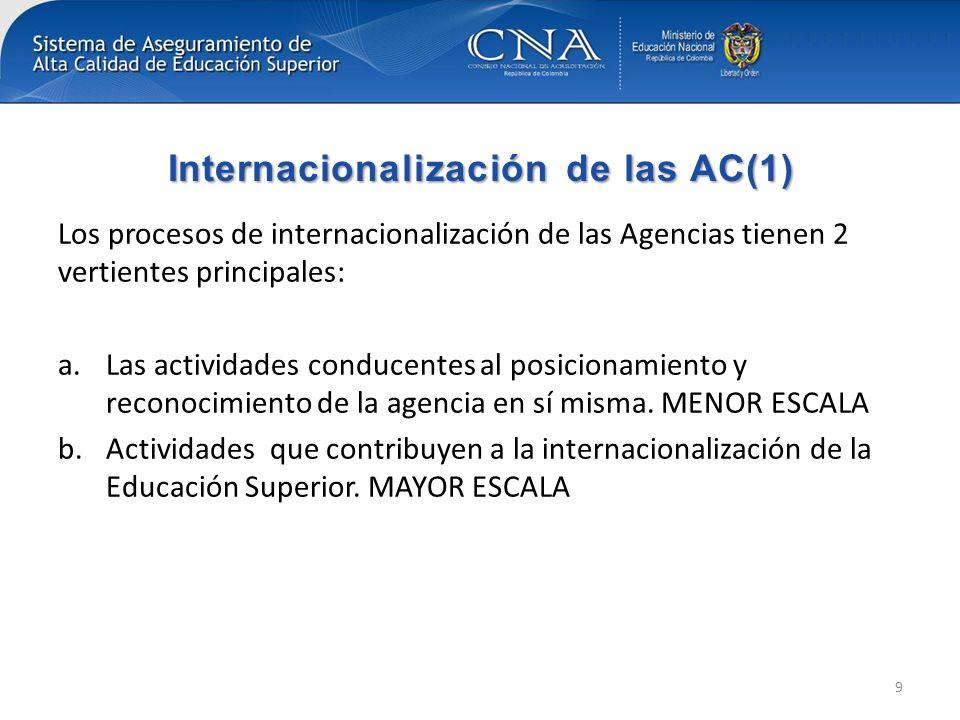 Internacionalización de las AC(1)