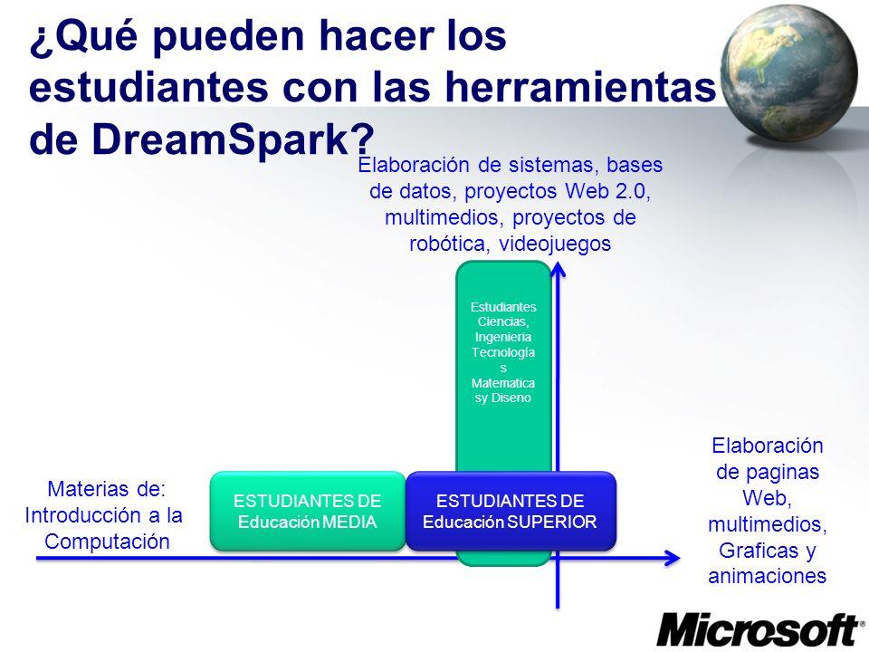 ¿Qué pueden hacer los estudiantes con las herramientas de DreamSpark