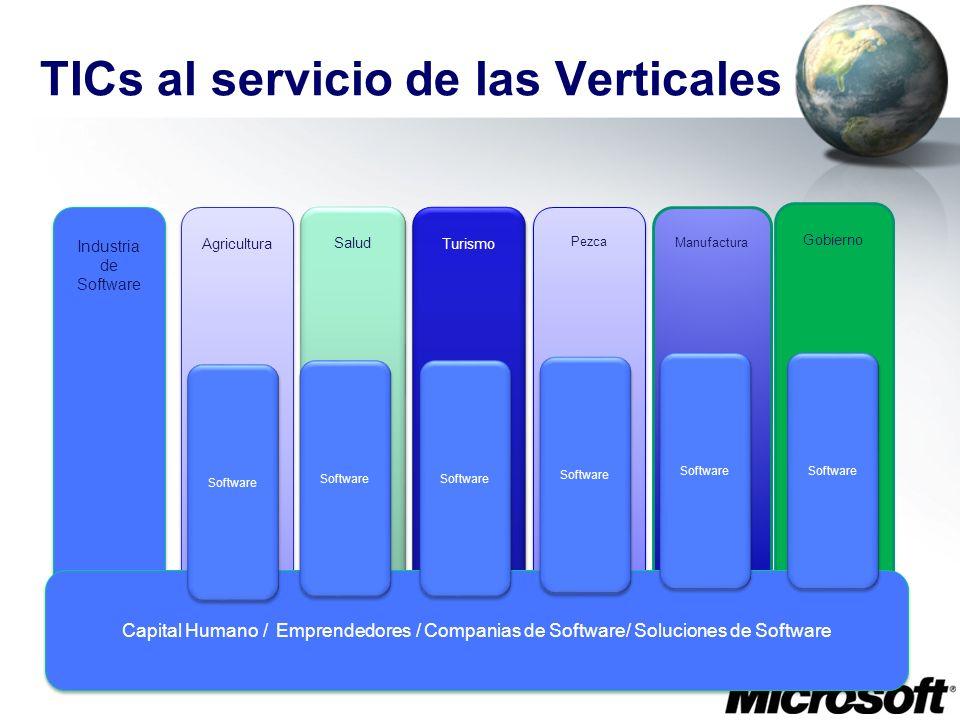 TICs al servicio de las Verticales