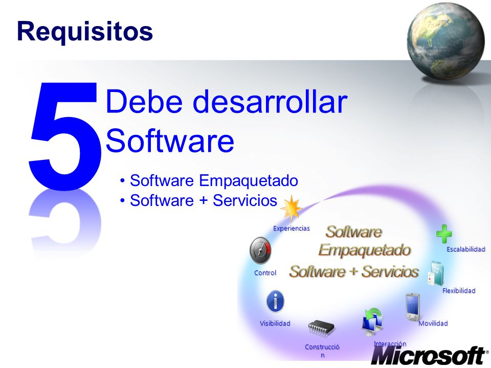 5 Debe desarrollar Software Requisitos Software Empaquetado