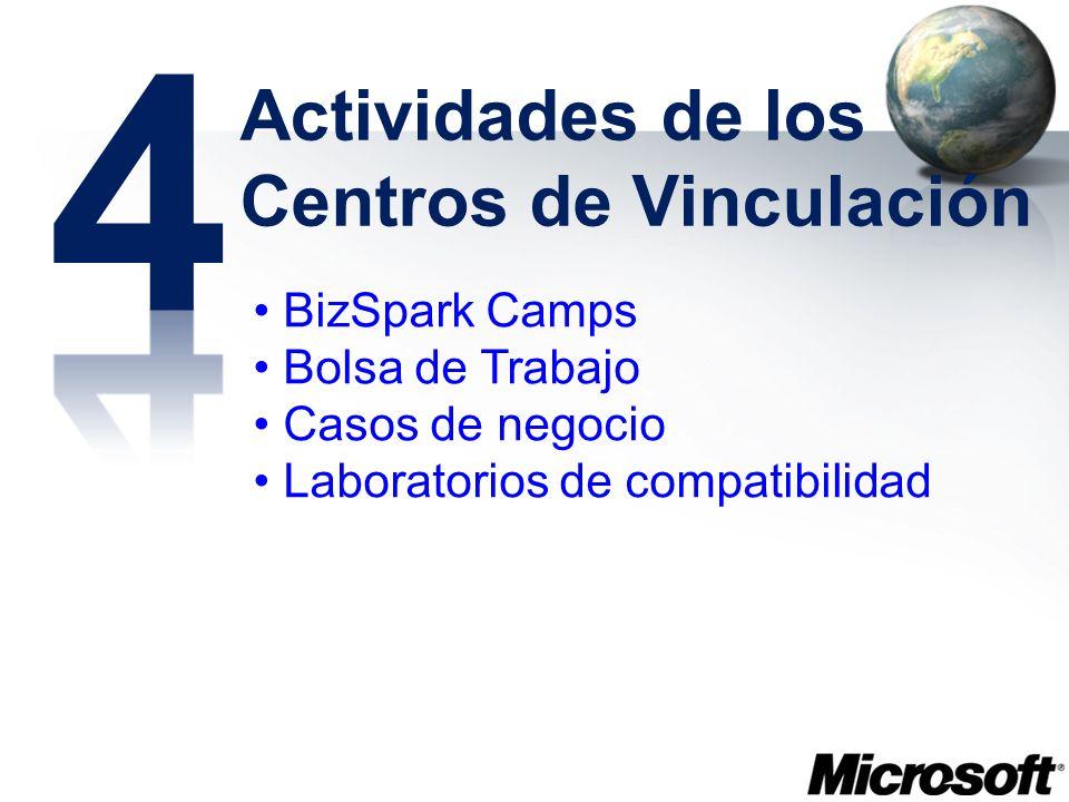 4 Actividades de los Centros de Vinculación BizSpark Camps