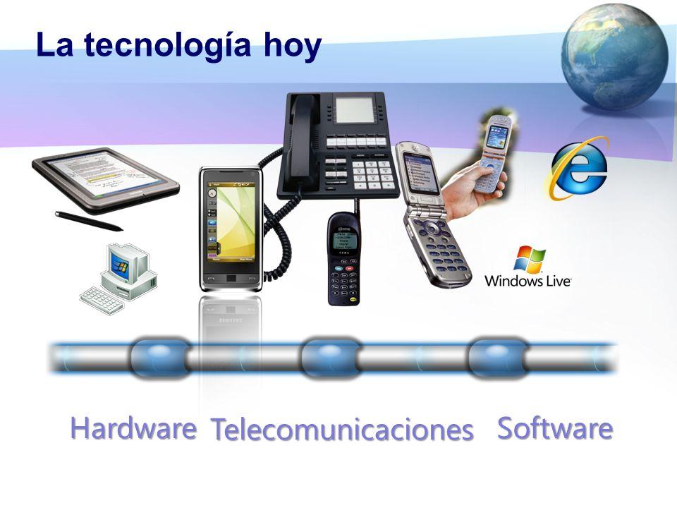 La tecnología hoy Hardware Telecomunicaciones Software