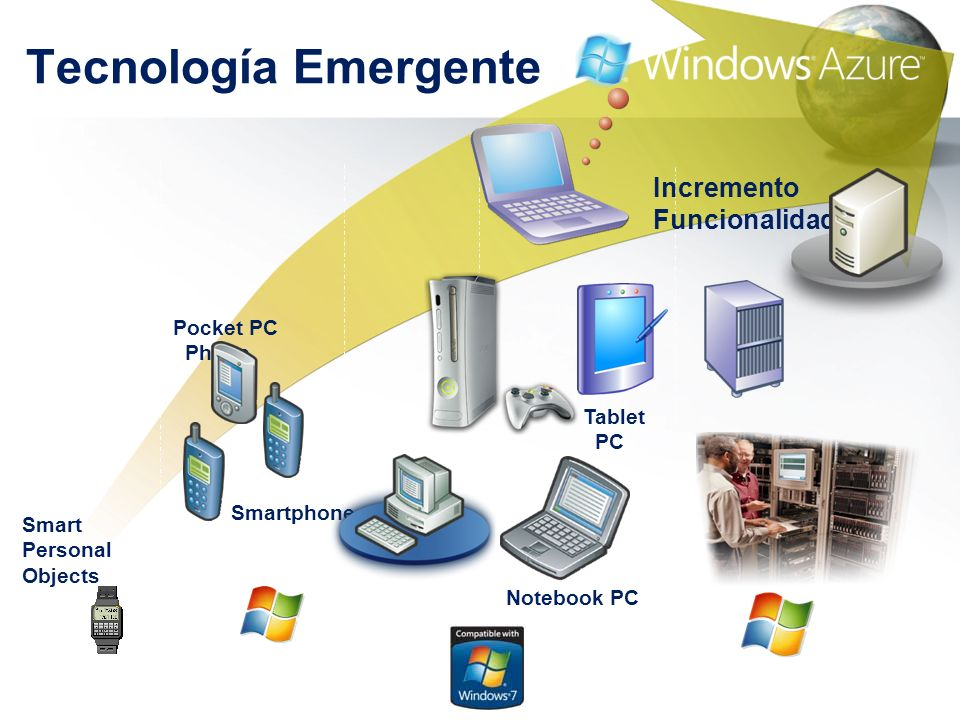 Tecnología Emergente Incremento Funcionalidad Pocket PC Phone