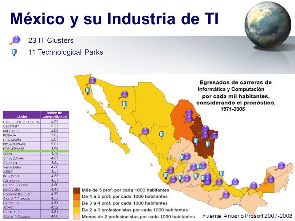 México y su Industria de TI