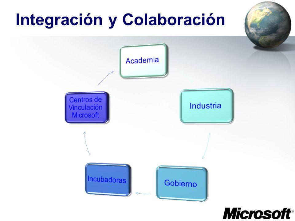 Integración y Colaboración