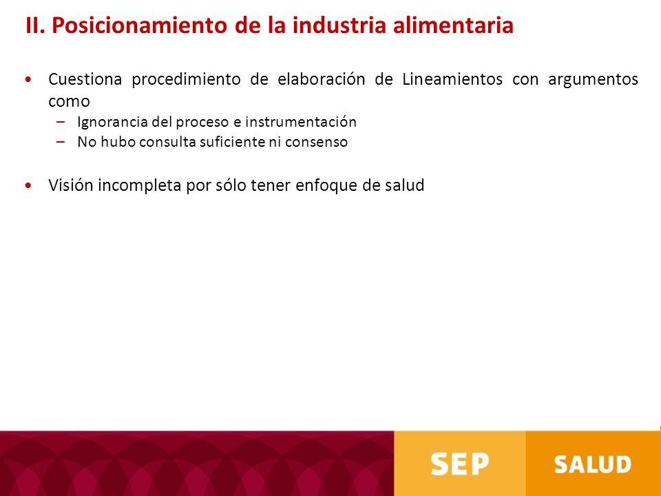 II. Posicionamiento de la industria alimentaria