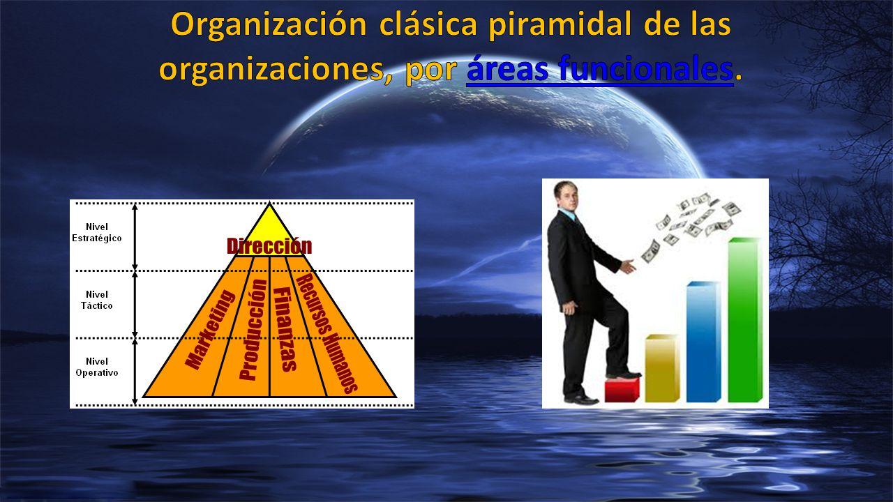 Organización clásica piramidal de las organizaciones, por áreas funcionales.