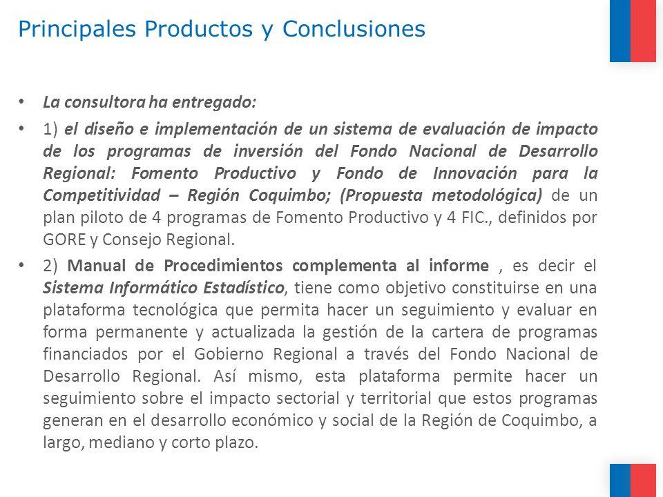 Principales Productos y Conclusiones