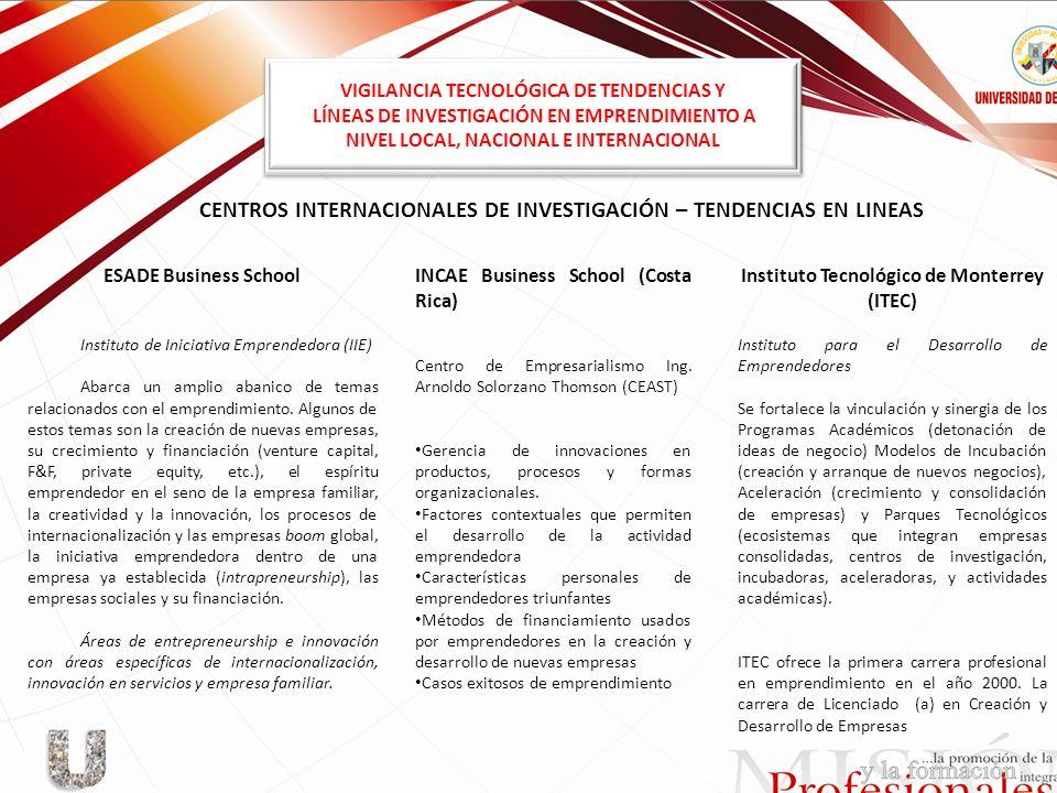 CENTROS INTERNACIONALES DE INVESTIGACIÓN – TENDENCIAS EN LINEAS