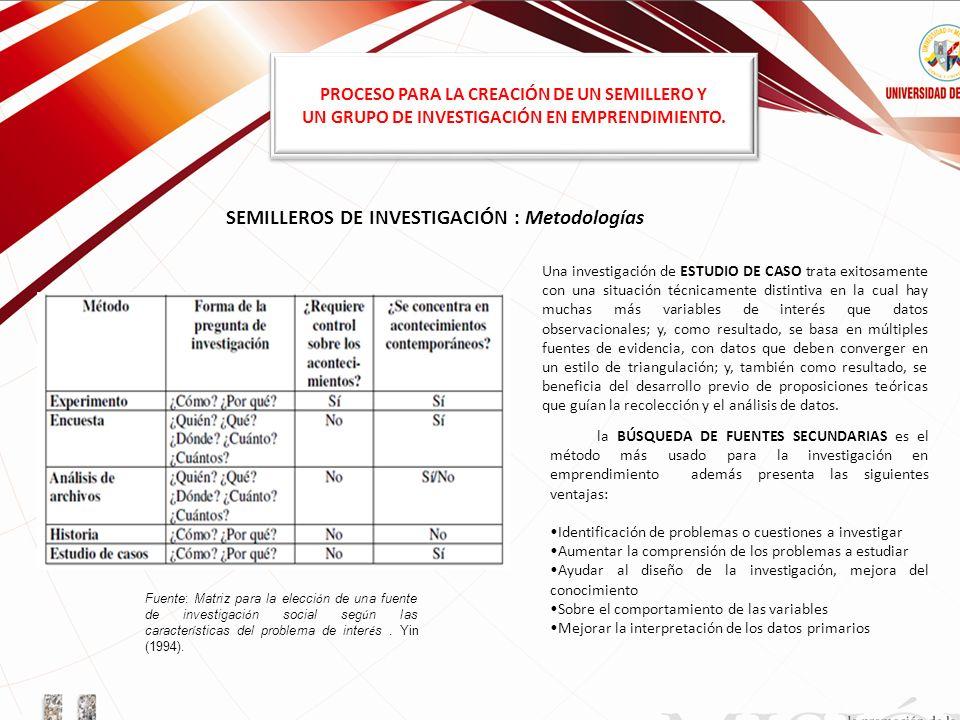 SEMILLEROS DE INVESTIGACIÓN : Metodologías