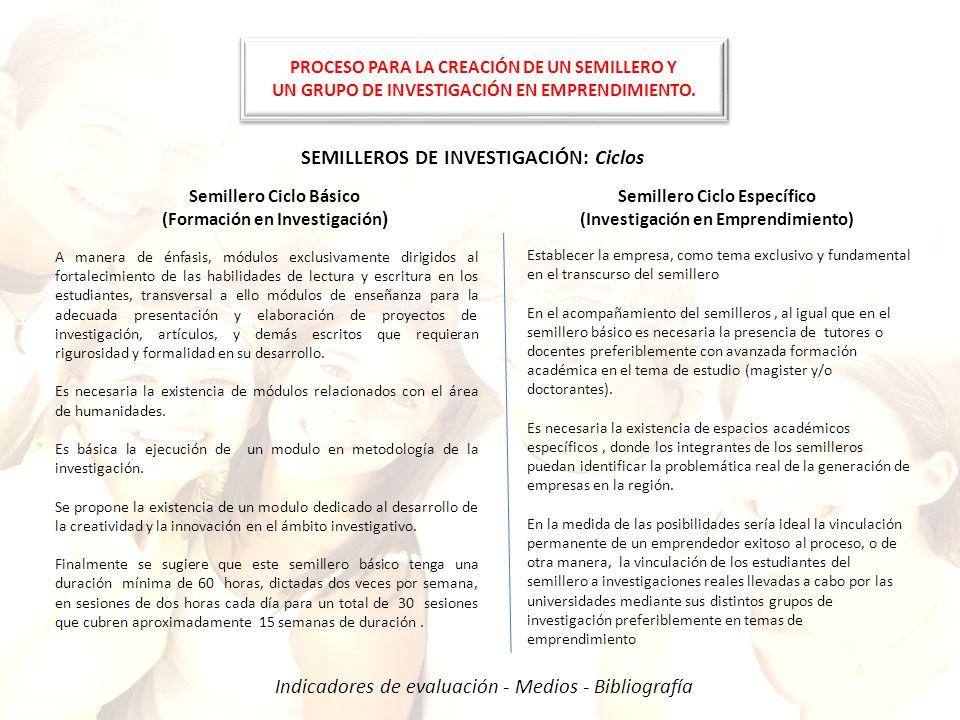 SEMILLEROS DE INVESTIGACIÓN: Ciclos