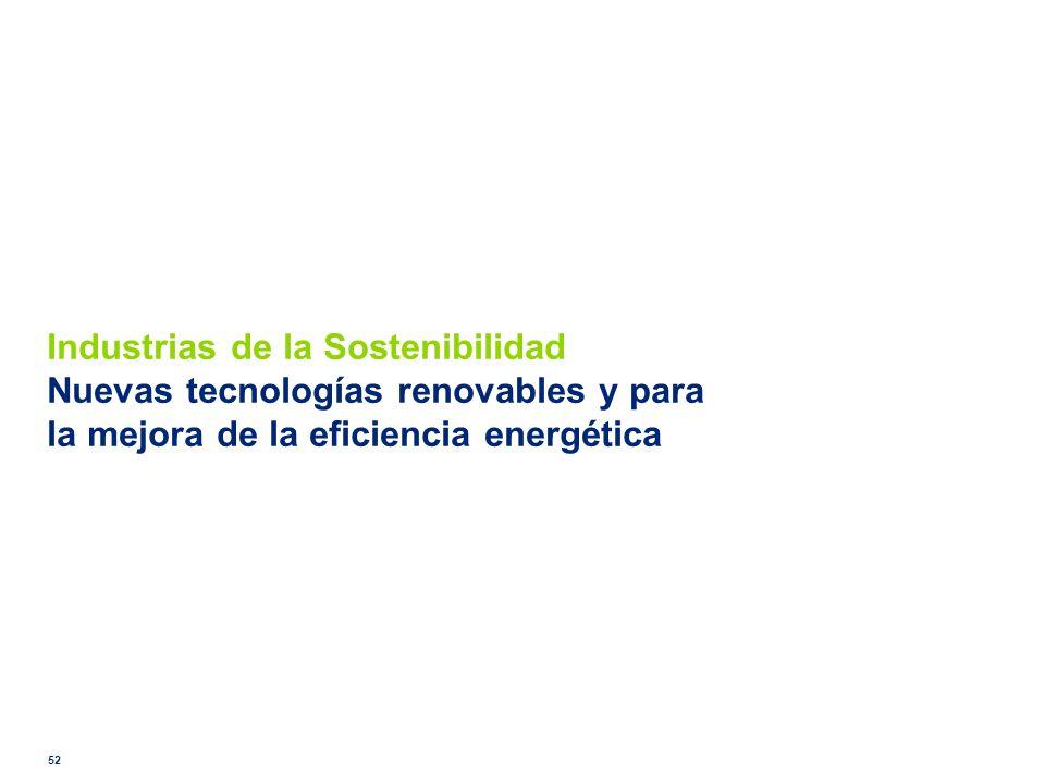 Industrias de la Sostenibilidad Nuevas tecnologías renovables y para la mejora de la eficiencia energética
