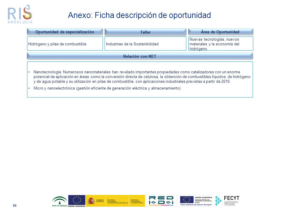 Anexo: Ficha descripción de oportunidad