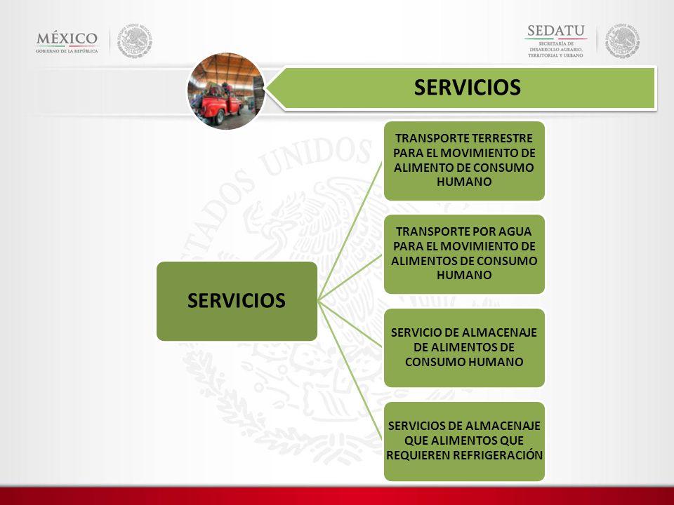 SERVICIOS SERVICIOS. TRANSPORTE TERRESTRE PARA EL MOVIMIENTO DE ALIMENTO DE CONSUMO HUMANO.