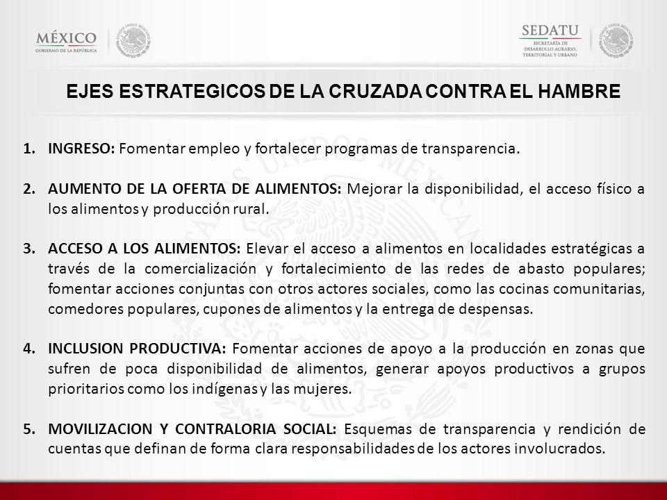 EJES ESTRATEGICOS DE LA CRUZADA CONTRA EL HAMBRE