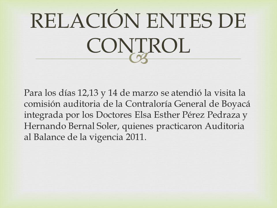 RELACIÓN ENTES DE CONTROL