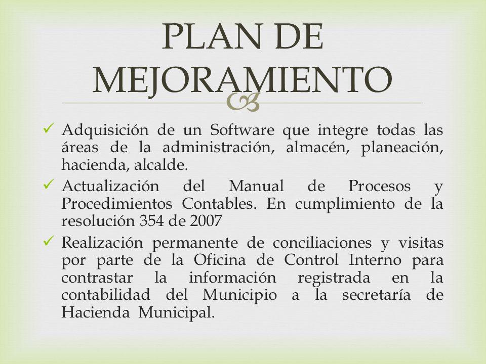 PLAN DE MEJORAMIENTO Adquisición de un Software que integre todas las áreas de la administración, almacén, planeación, hacienda, alcalde.