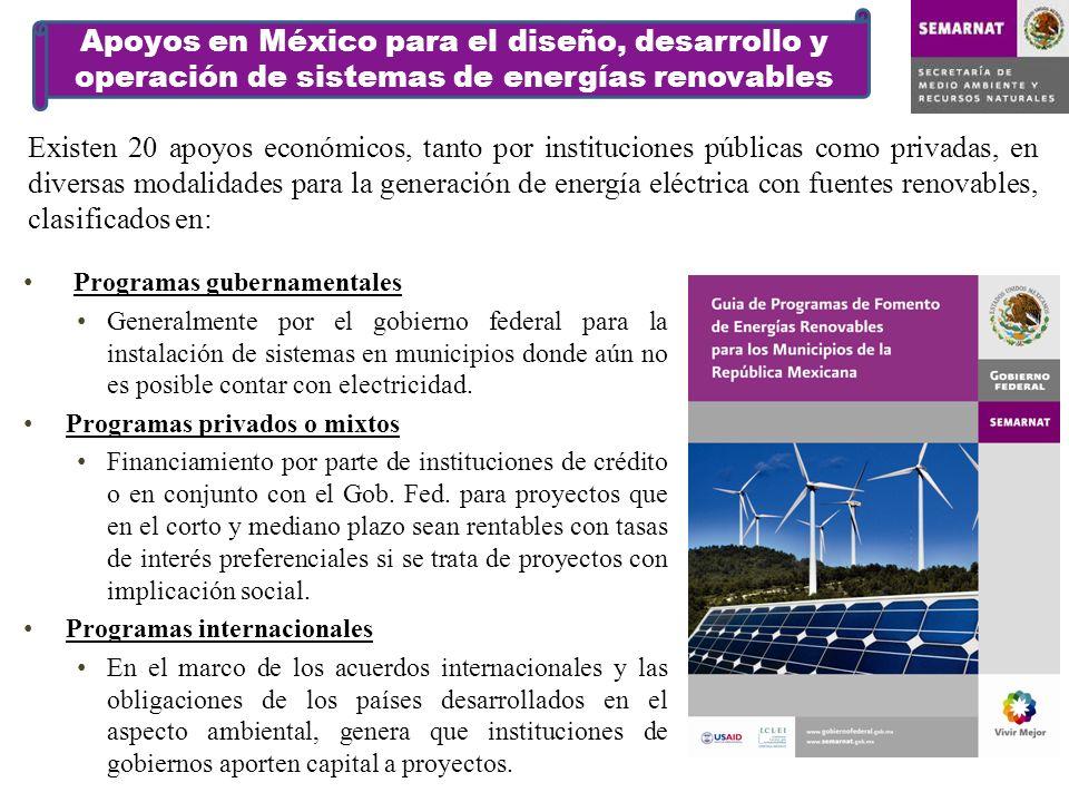 Apoyos en México para el diseño, desarrollo y