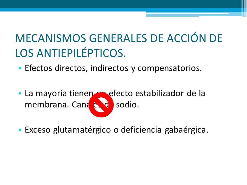 MECANISMOS GENERALES DE ACCIÓN DE LOS ANTIEPILÉPTICOS.