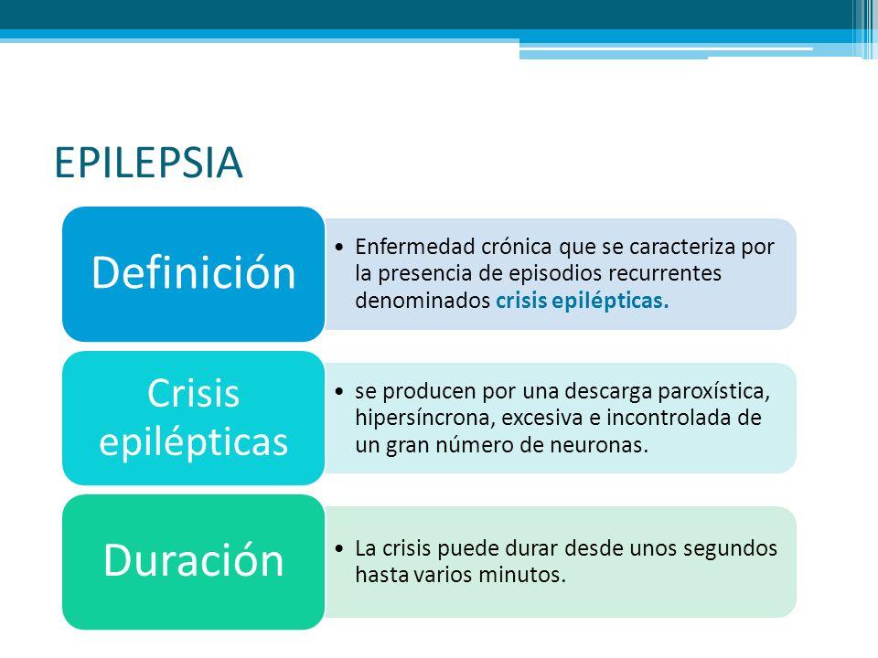EPILEPSIA Crisis epilépticas Definición