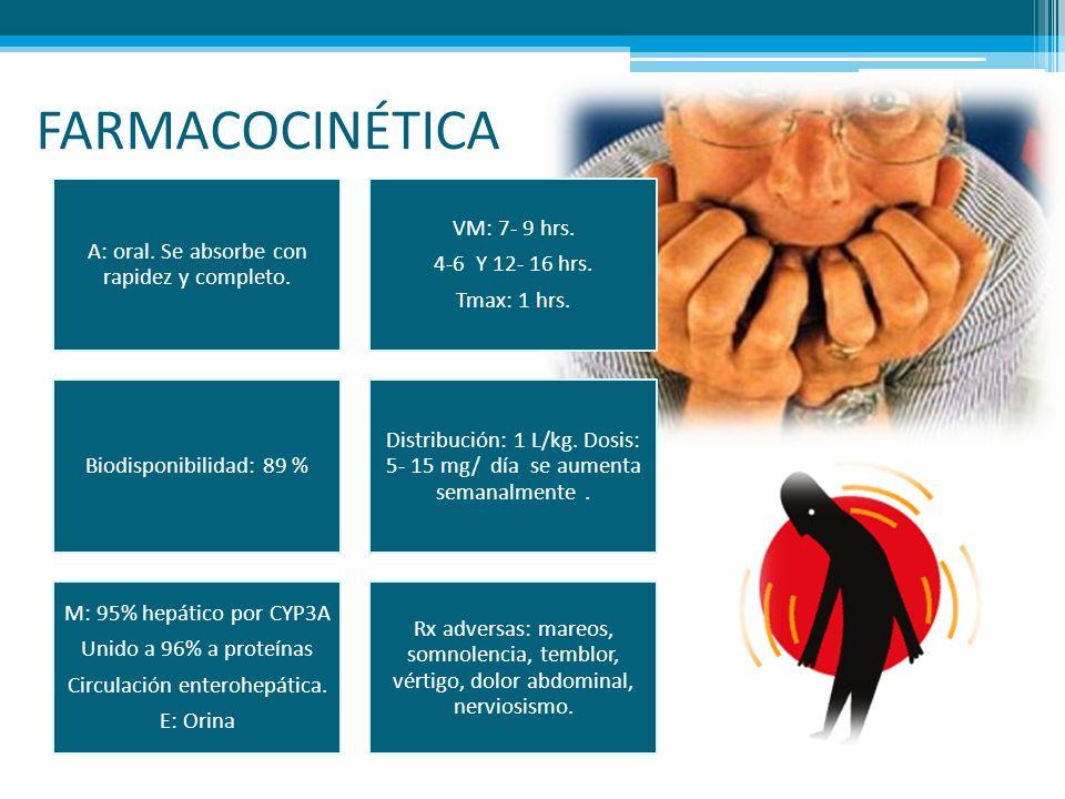 FARMACOCINÉTICA A: oral. Se absorbe con rapidez y completo.