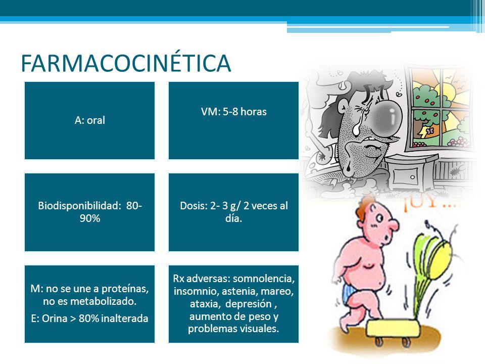 FARMACOCINÉTICA A: oral VM: 5-8 horas Biodisponibilidad: 80- 90%