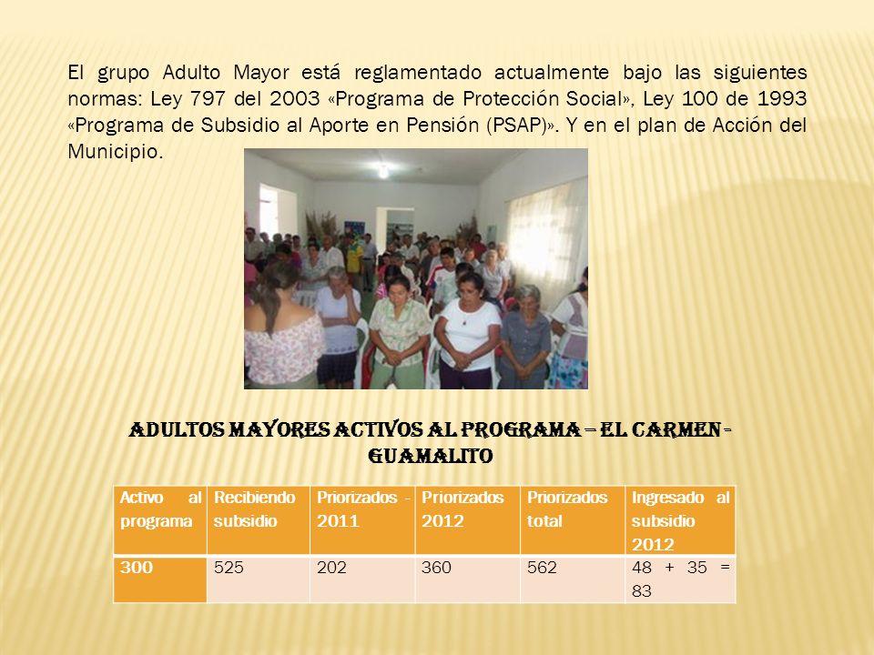 ADULTOS MAYORES ACTIVOS AL PROGRAMA – EL CARMEN - GUAMALITO