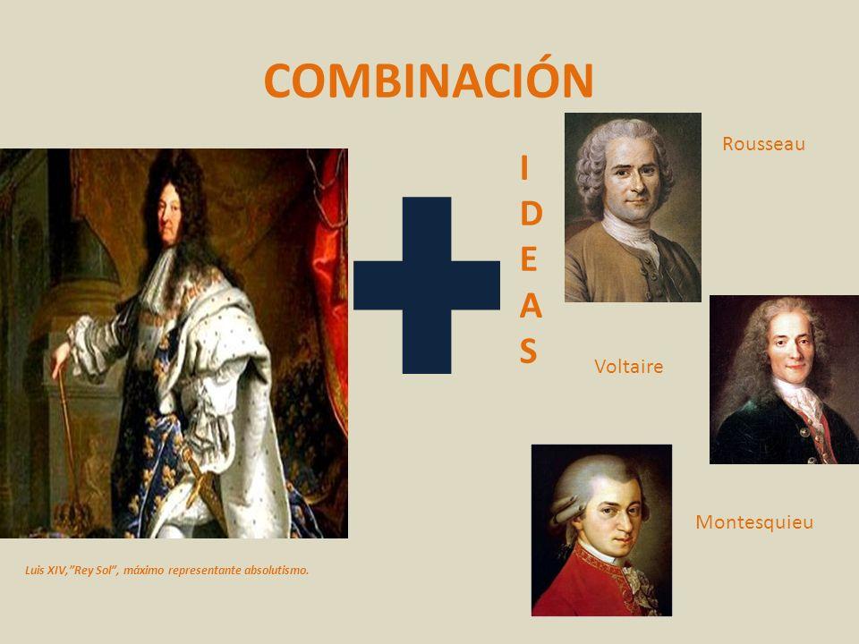 COMBINACIÓN I D E A S Rousseau Voltaire Montesquieu
