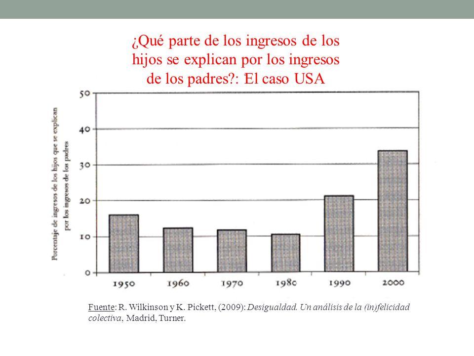 ¿Qué parte de los ingresos de los hijos se explican por los ingresos de los padres : El caso USA