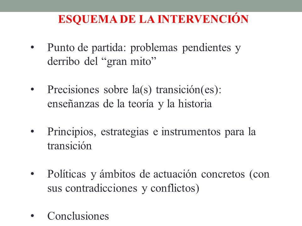 ESQUEMA DE LA INTERVENCIÓN