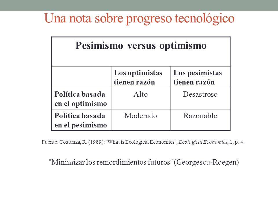 Una nota sobre progreso tecnológico