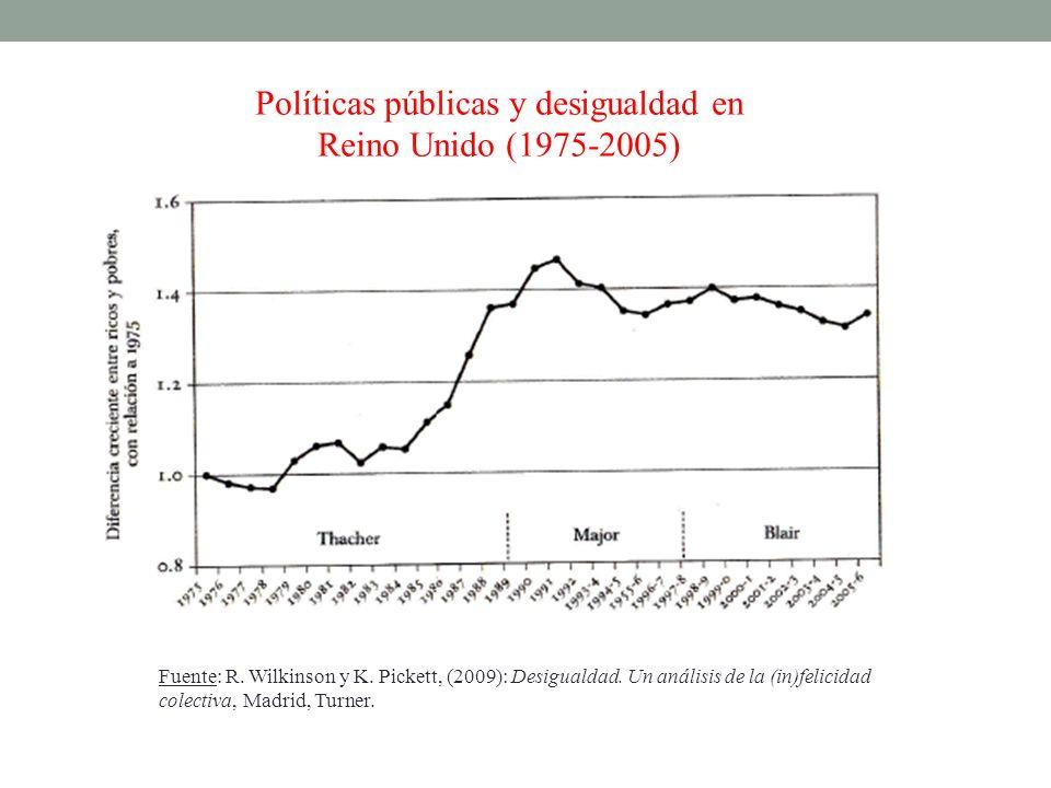 Políticas públicas y desigualdad en Reino Unido (1975-2005)