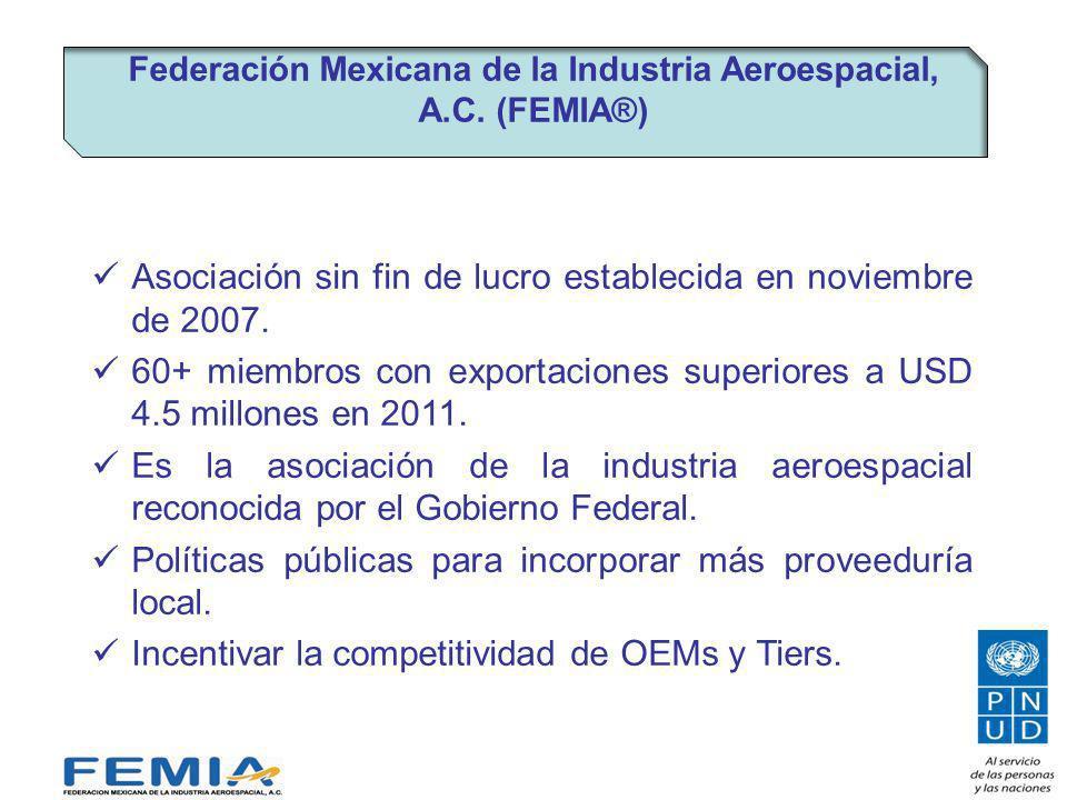 Federación Mexicana de la Industria Aeroespacial, A.C. (FEMIA®)