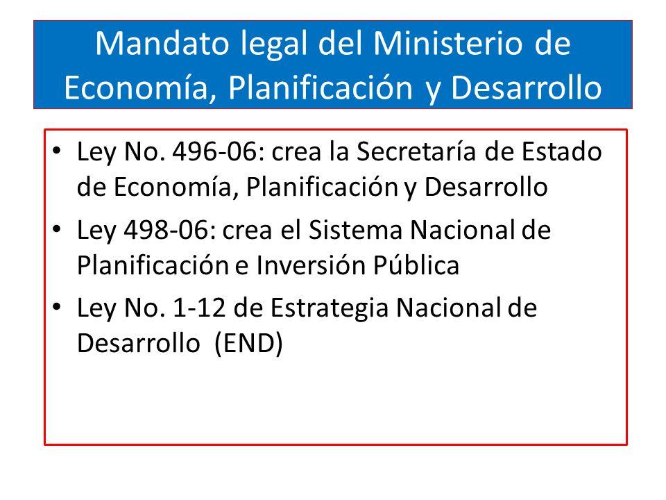 Mandato legal del Ministerio de Economía, Planificación y Desarrollo